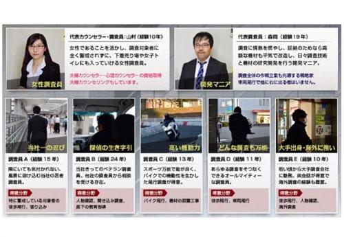 リッツ横浜探偵社の調査の画像